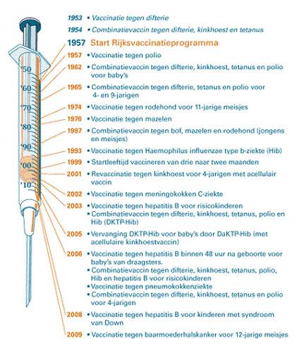 inenten tegen hepatitis b